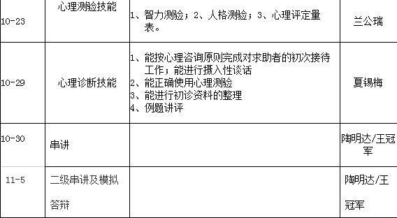 青岛安宁心理医院2016年秋心理咨询师培训计划启动